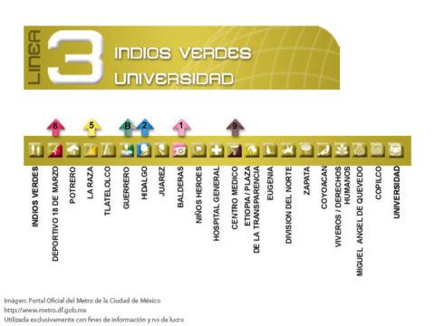 Línea 3 del Metro de la Ciudad de México