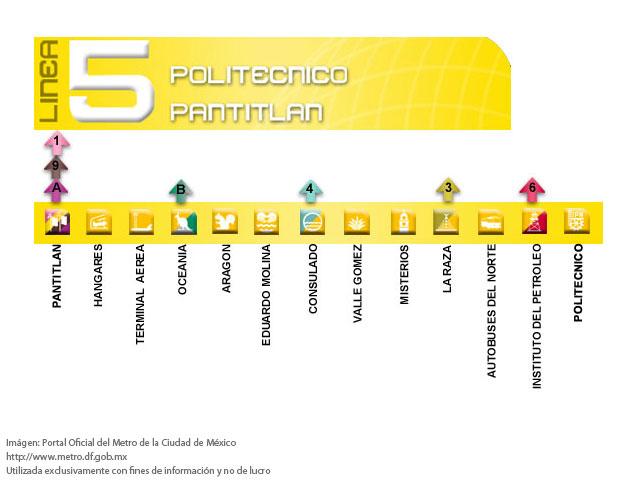 linea5