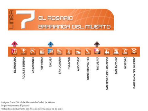 Línea 7 del Metro de la Ciudad de México
