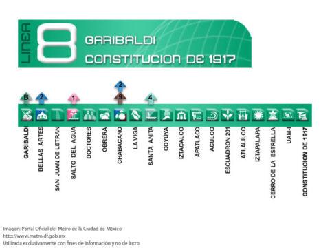Línea 8 del Metro de la Ciudad de México