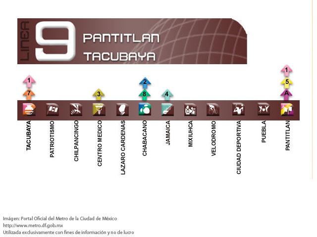 linea9