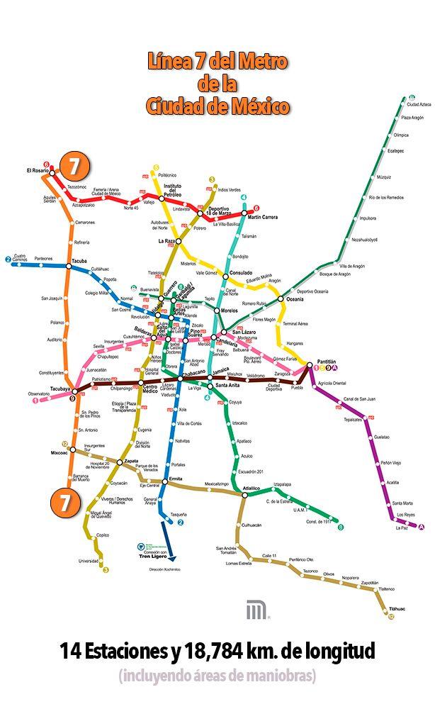 Línea 7 del Metro de la CDMX