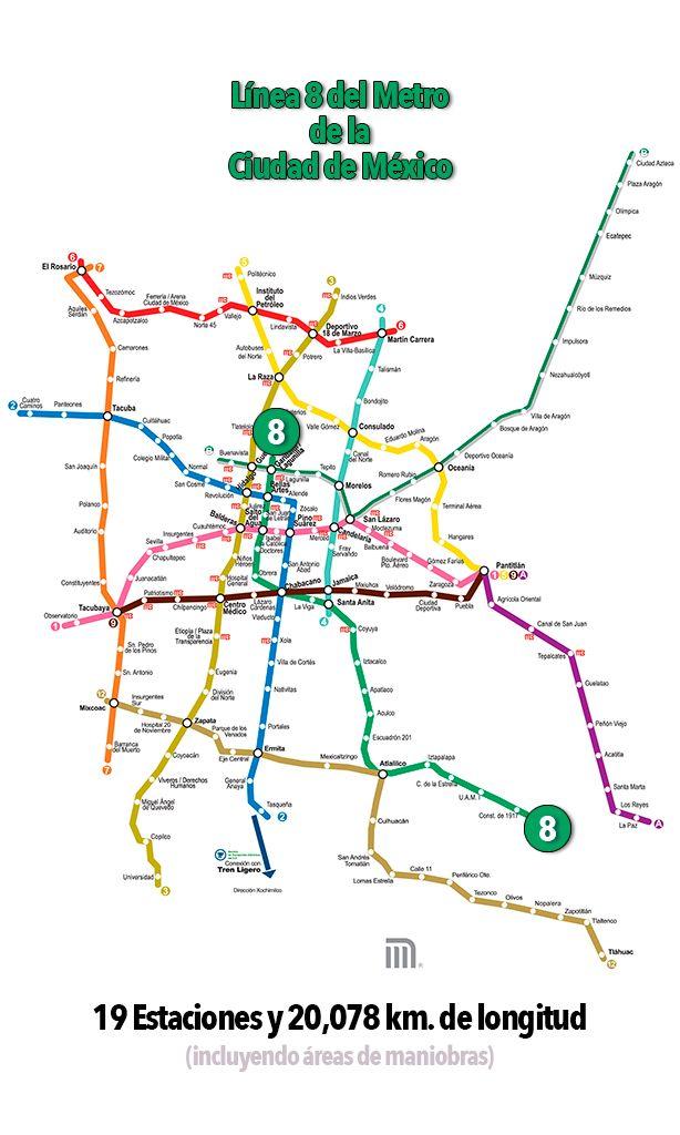 Línea 8 del Metro de la CDMX