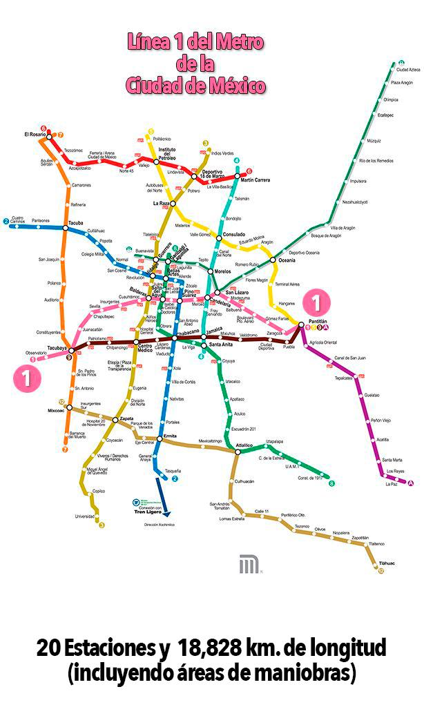 Línea 1 del Metro de la CDMX