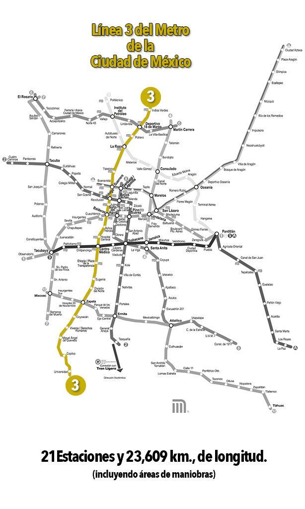 Línea 3 del Metro de la CDMX